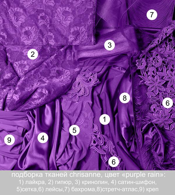 танцевальные ткани, CHRISANNE - ткани для танцев, Крисан, Крисанн, английская ткань для бальных танцев, Бейзик, Бейсик, Танцевальный магазин Киев, Платья для танцев, Все для танцев Киев, Бальные танцы Киев